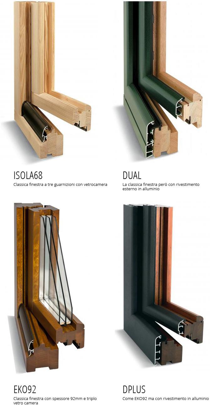 Produzione porte e serramenti in legno su misura distributore ufficiale dei marchi portepronte - Tipologie di porte ...